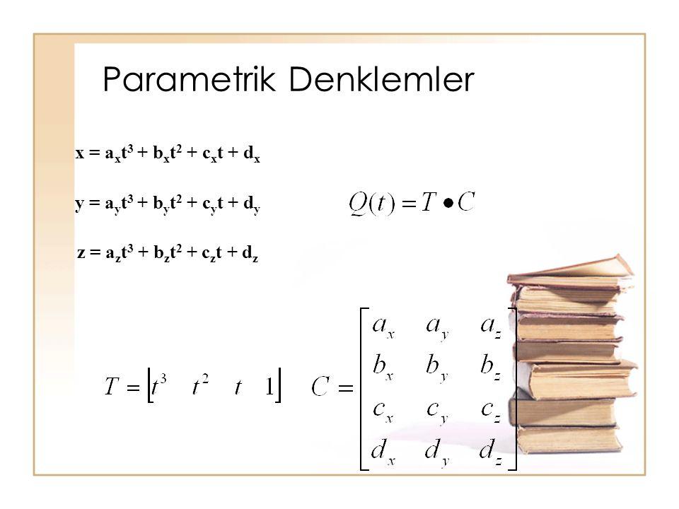 Parametrik Denklemler