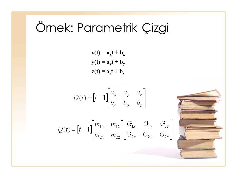 Örnek: Parametrik Çizgi