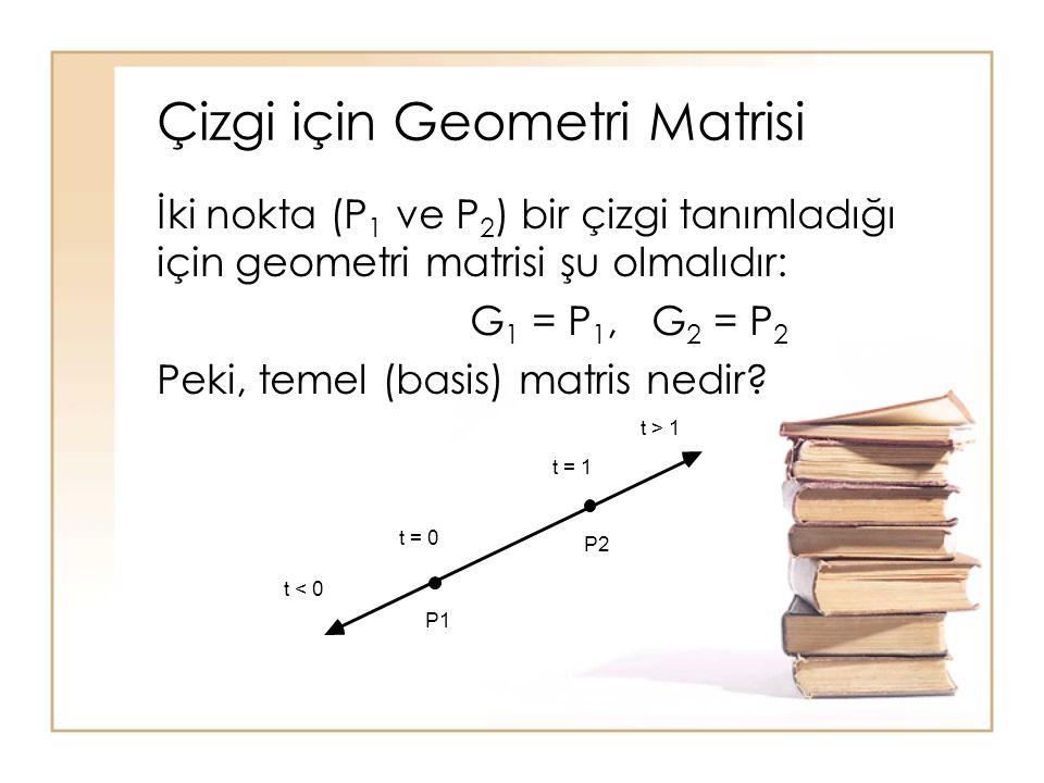Çizgi için Geometri Matrisi