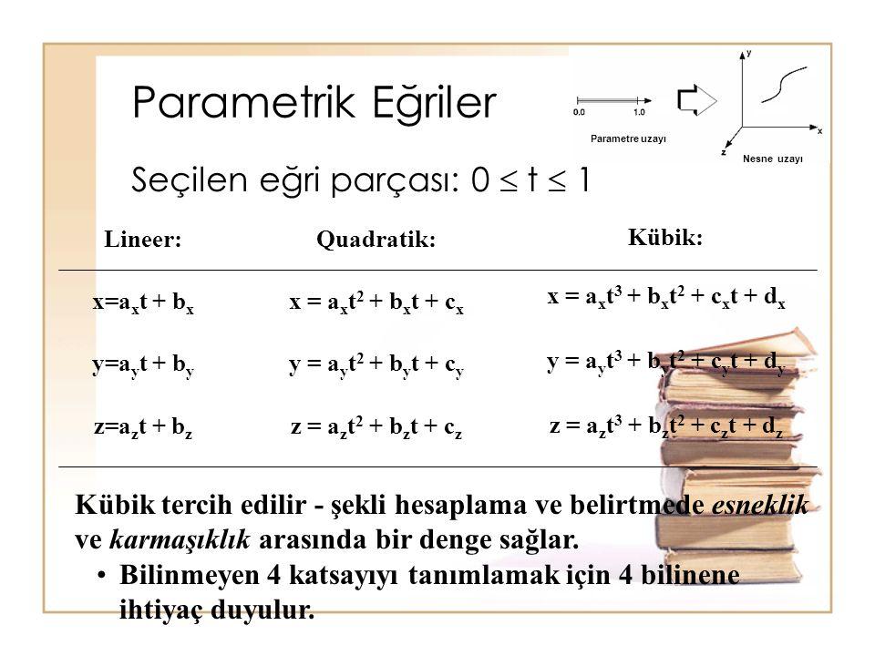 Parametrik Eğriler Seçilen eğri parçası: 0  t  1