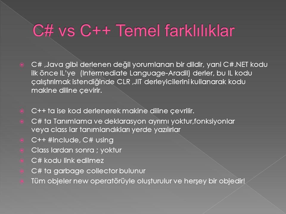 C# vs C++ Temel farklılıklar