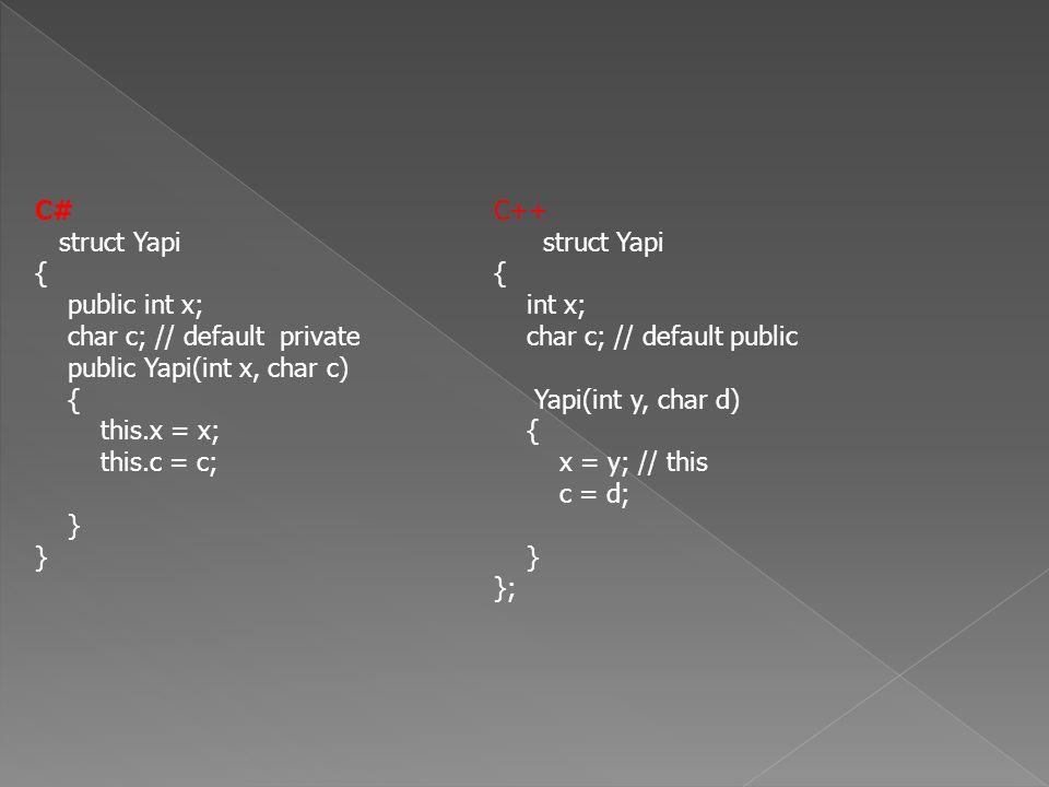 C# struct Yapi. { public int x; char c; // default private. public Yapi(int x, char c) this.x = x;