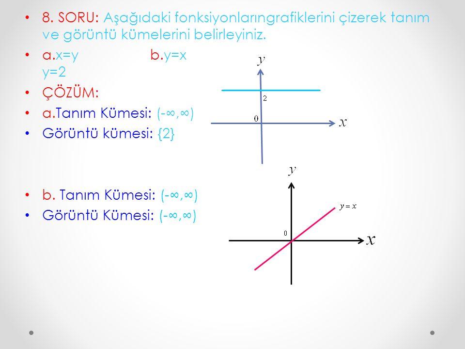 8. SORU: Aşağıdaki fonksiyonlarıngrafiklerini çizerek tanım ve görüntü kümelerini belirleyiniz.