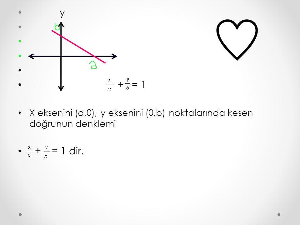 y b + = 1 X eksenini (a,0), y eksenini (0,b) noktalarında kesen doğrunun denklemi + = 1 dir.
