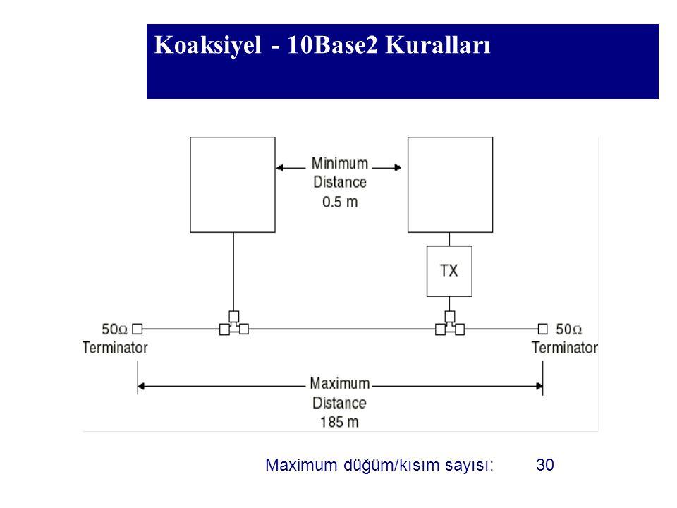 Koaksiyel - 10Base2 Kuralları