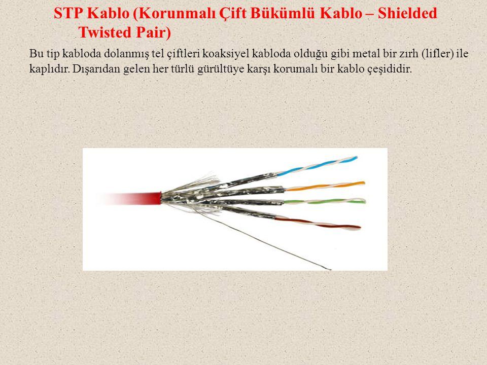 STP Kablo (Korunmalı Çift Bükümlü Kablo – Shielded Twisted Pair)