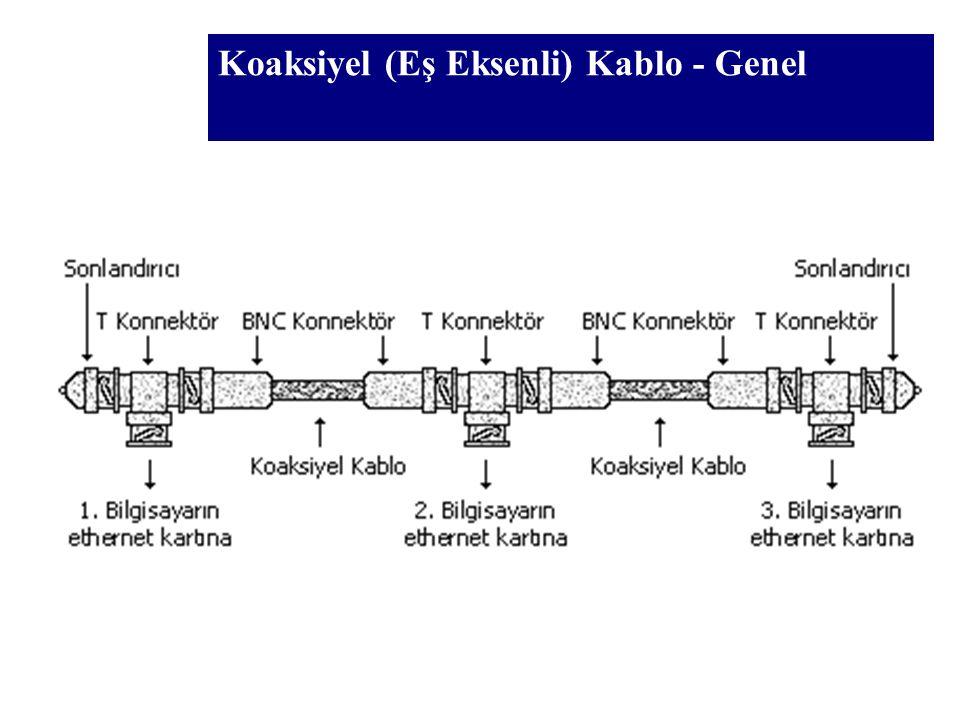 Koaksiyel (Eş Eksenli) Kablo - Genel