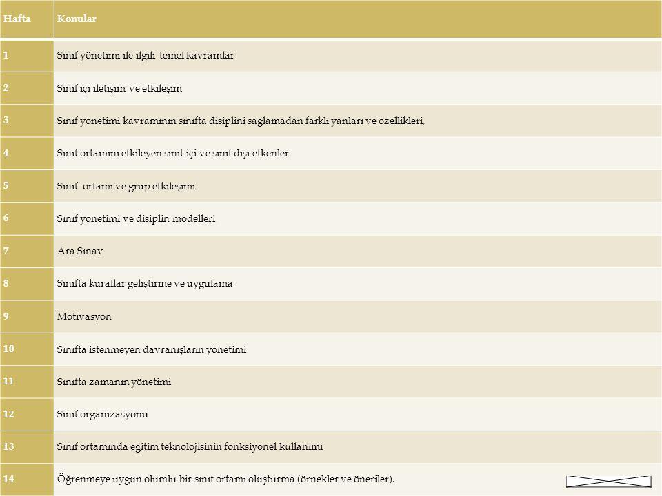 Hafta Konular. 1. Sınıf yönetimi ile ilgili temel kavramlar. 2. Sınıf içi iletişim ve etkileşim.