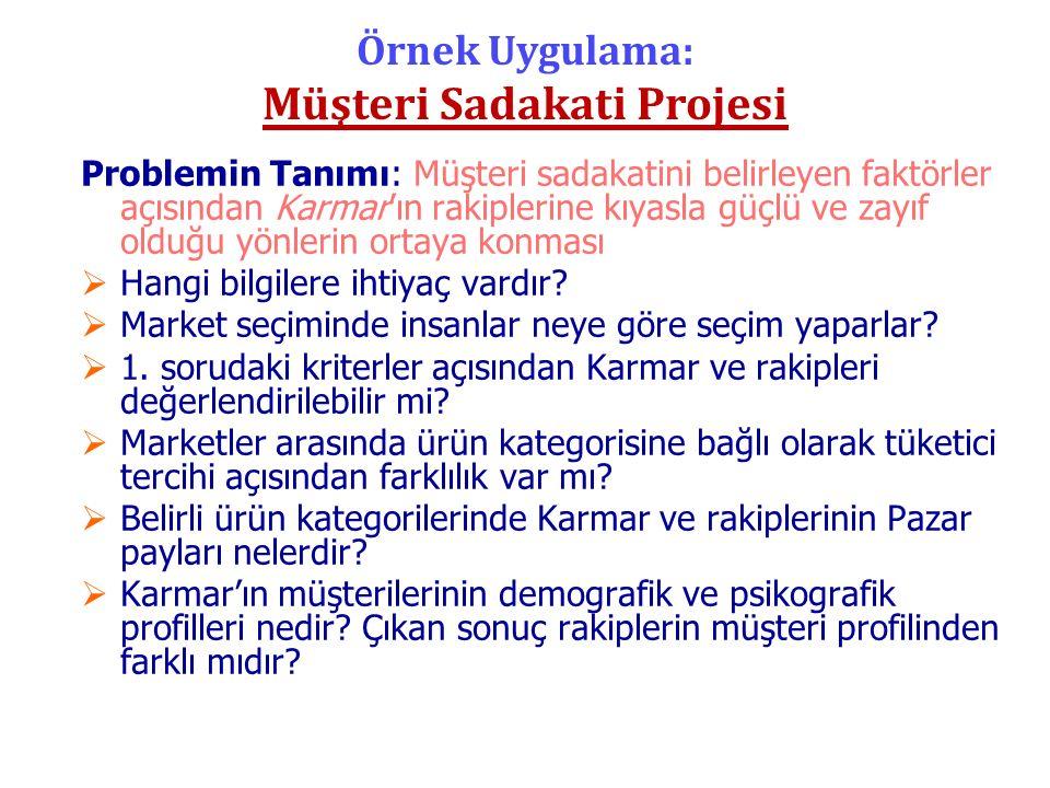 Örnek Uygulama: Müşteri Sadakati Projesi