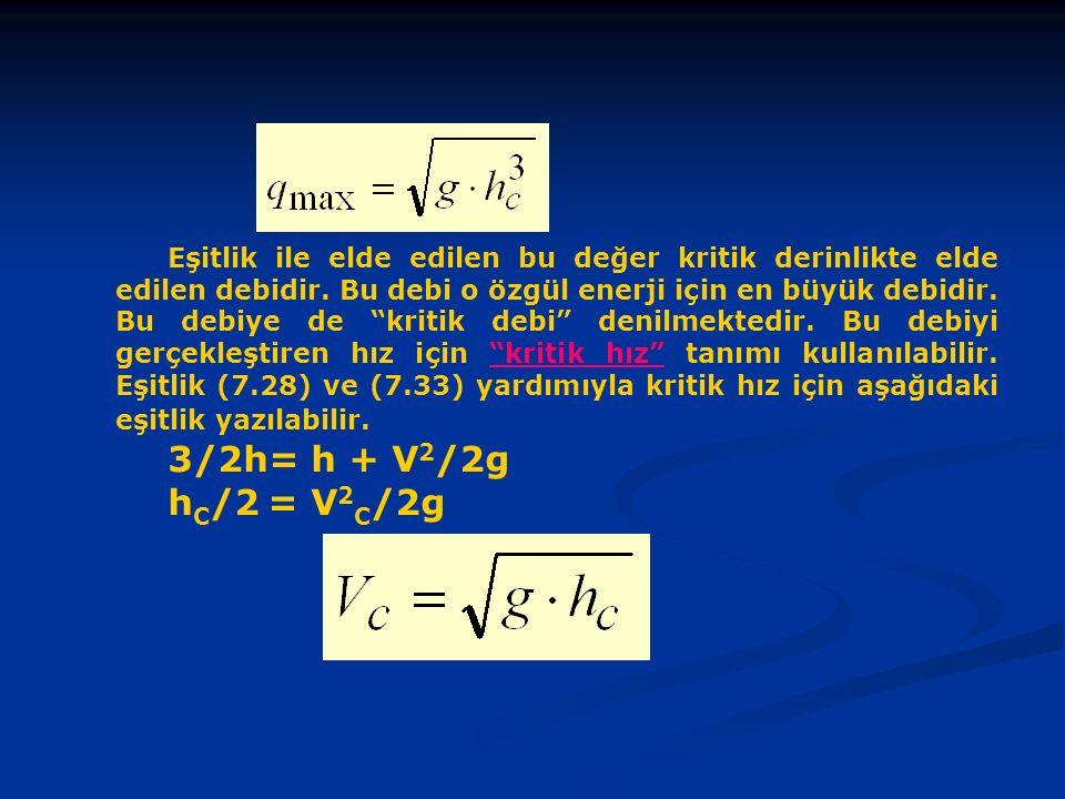Eşitlik ile elde edilen bu değer kritik derinlikte elde edilen debidir