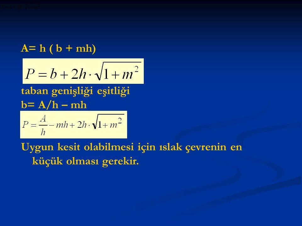 A= h ( b + mh) taban genişliği eşitliği. b= A/h – mh.