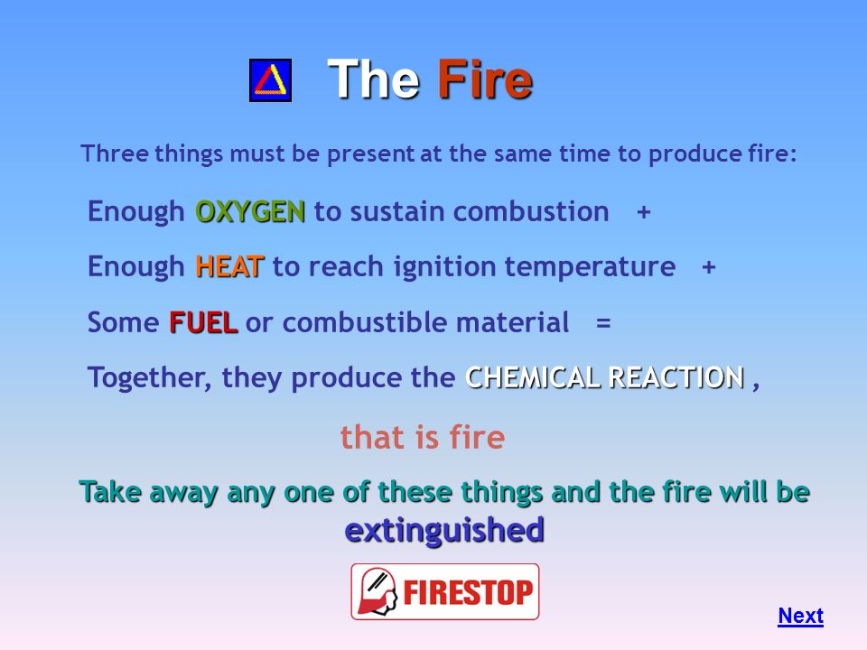 Take away any one of these things and the fire will be extinguished