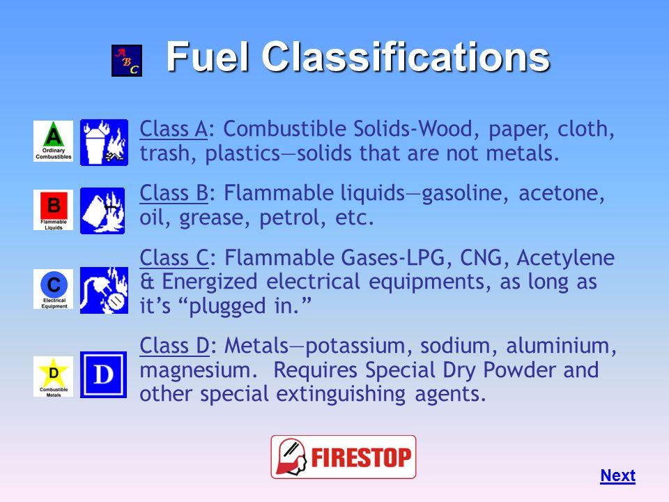 Fuel Classifications Class A: Combustible Solids-Wood, paper, cloth, trash, plastics—solids that are not metals.