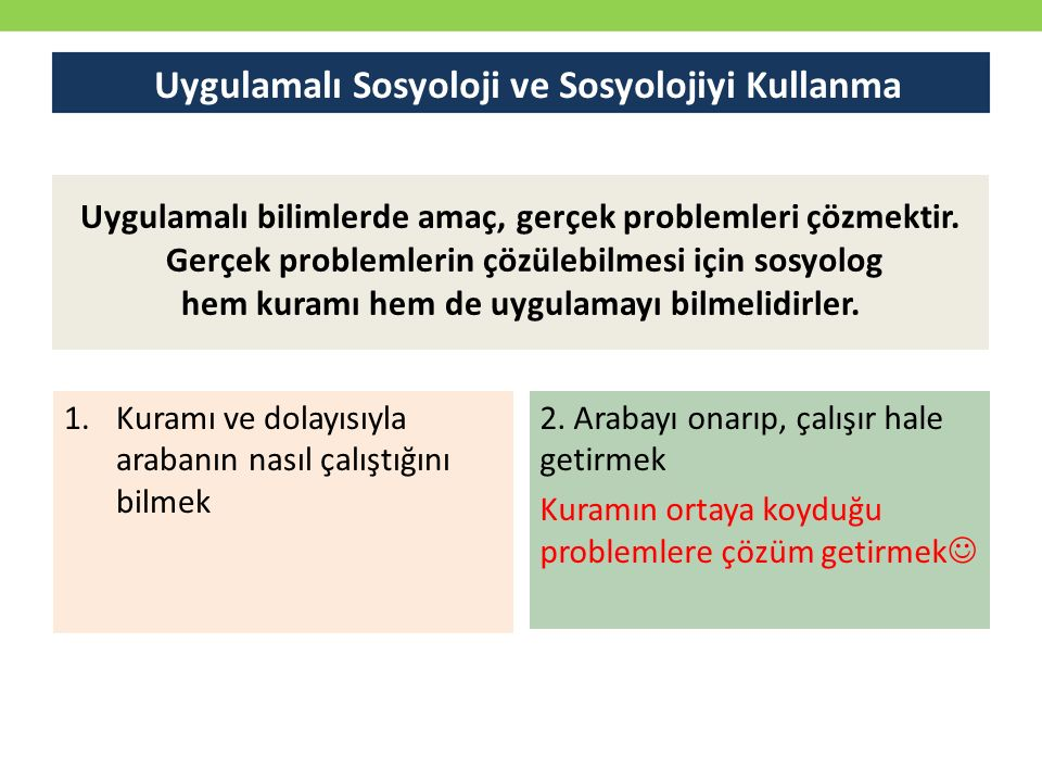 Uygulamalı Sosyoloji ve Sosyolojiyi Kullanma