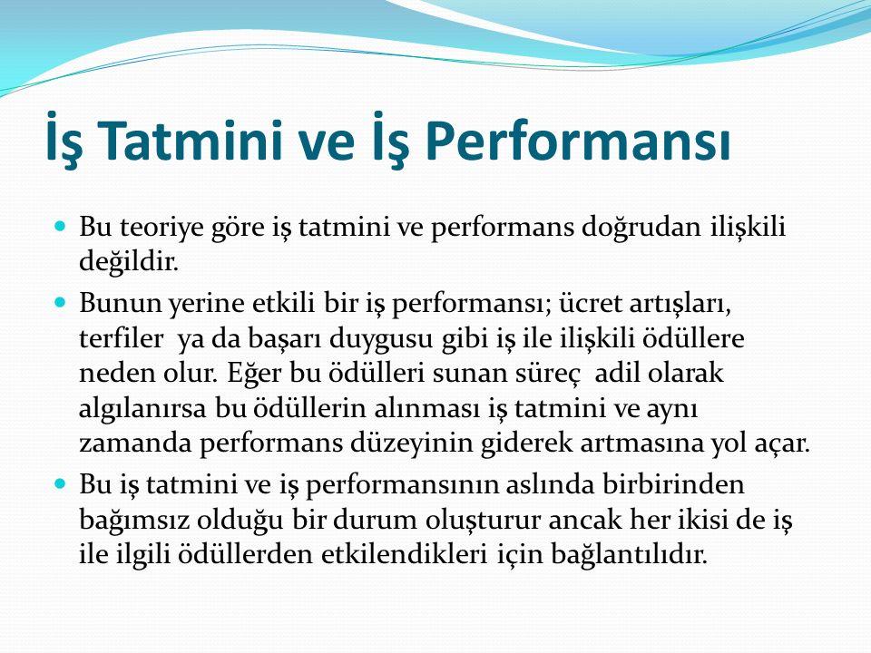 İş Tatmini ve İş Performansı