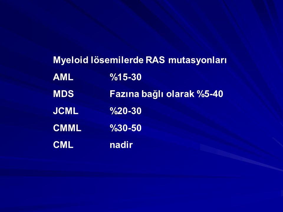 Myeloid lösemilerde RAS mutasyonları