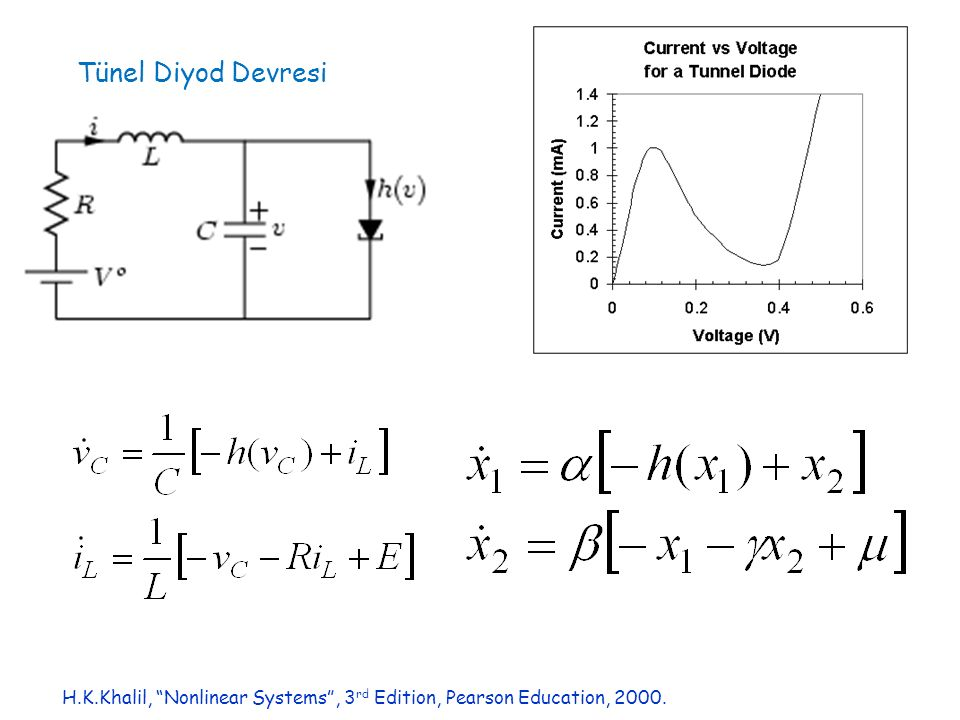 Tünel Diyod Devresi H.K.Khalil, Nonlinear Systems , 3rd Edition, Pearson Education, 2000.