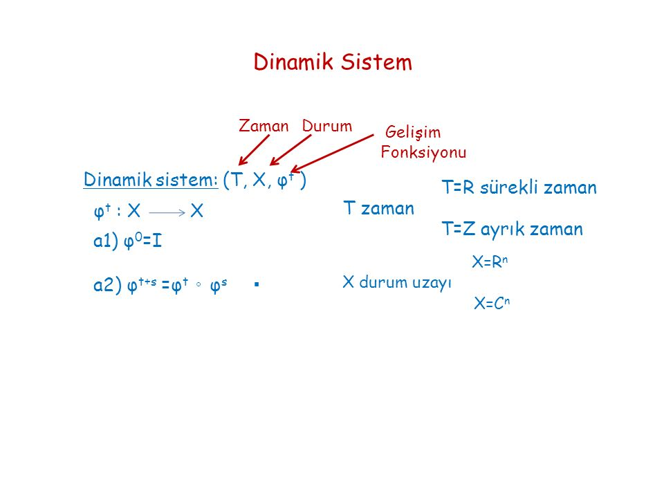 Dinamik Sistem Dinamik sistem: (T, X, φt ) T=R sürekli zaman T zaman
