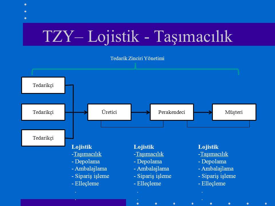 TZY– Lojistik - Taşımacılık