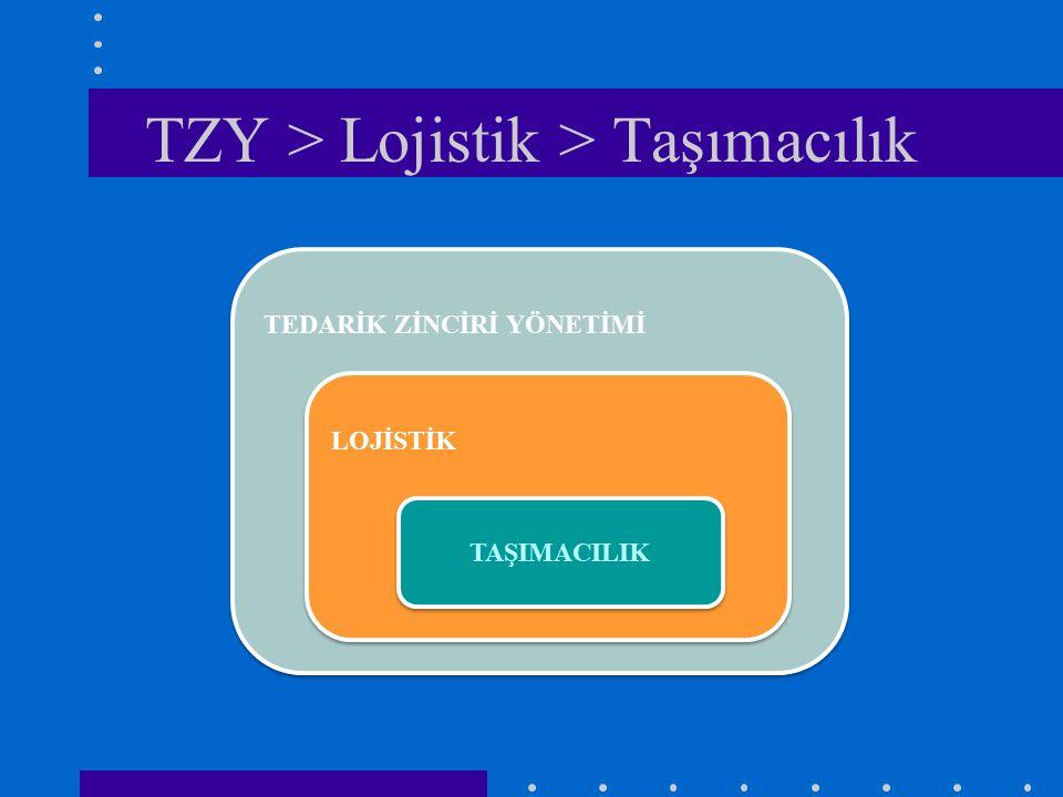 TZY > Lojistik > Taşımacılık