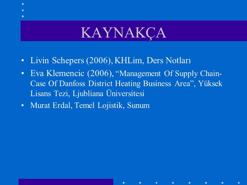 KAYNAKÇA Livin Schepers (2006), KHLim, Ders Notları