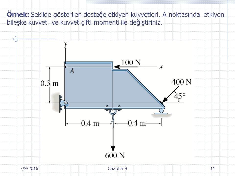 Örnek: Şekilde gösterilen desteğe etkiyen kuvvetleri, A noktasında etkiyen bileşke kuvvet ve kuvvet çifti momenti ile değiştiriniz.