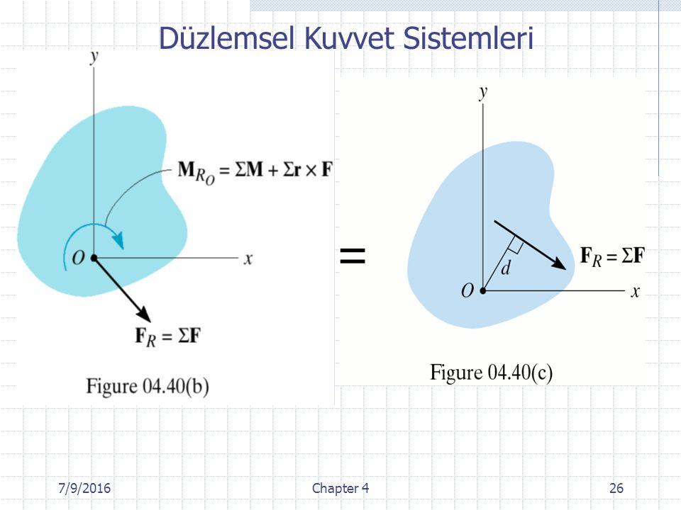 Düzlemsel Kuvvet Sistemleri