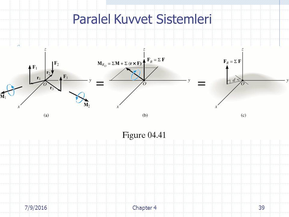 Paralel Kuvvet Sistemleri