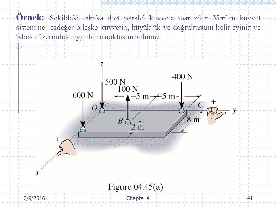 Örnek: Şekildeki tabaka dört paralel kuvvete maruzdur