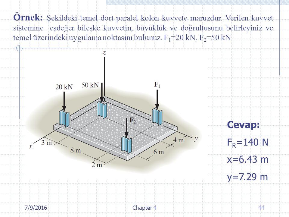 Örnek: Şekildeki temel dört paralel kolon kuvvete maruzdur