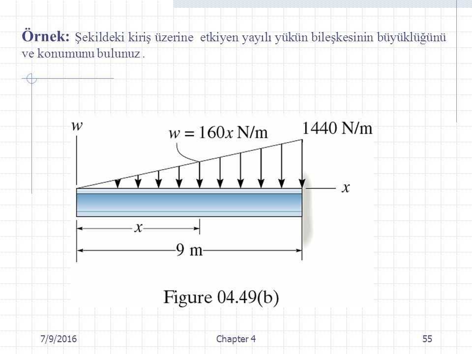 Örnek: Şekildeki kiriş üzerine etkiyen yayılı yükün bileşkesinin büyüklüğünü ve konumunu bulunuz .