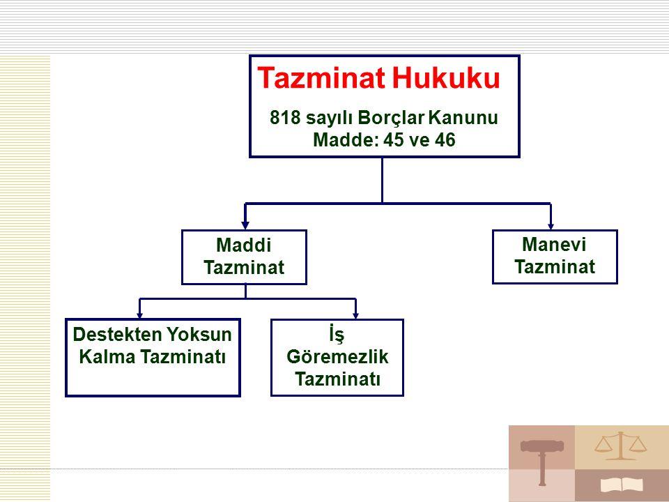 Tazminat Hukuku 818 sayılı Borçlar Kanunu Madde: 45 ve 46