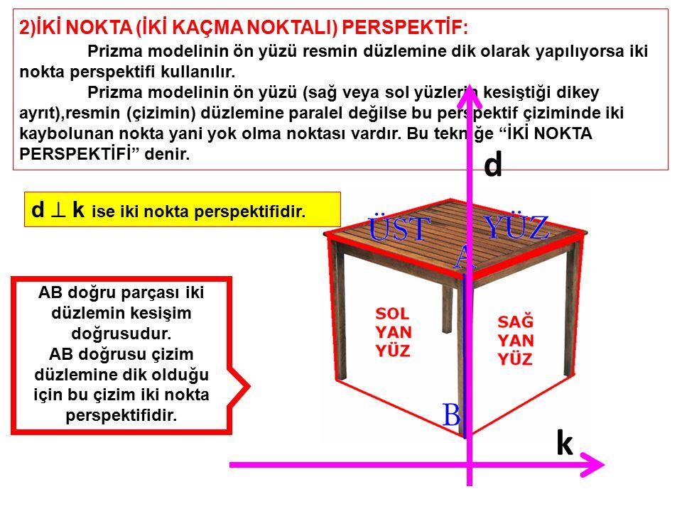 AB doğru parçası iki düzlemin kesişim doğrusudur.