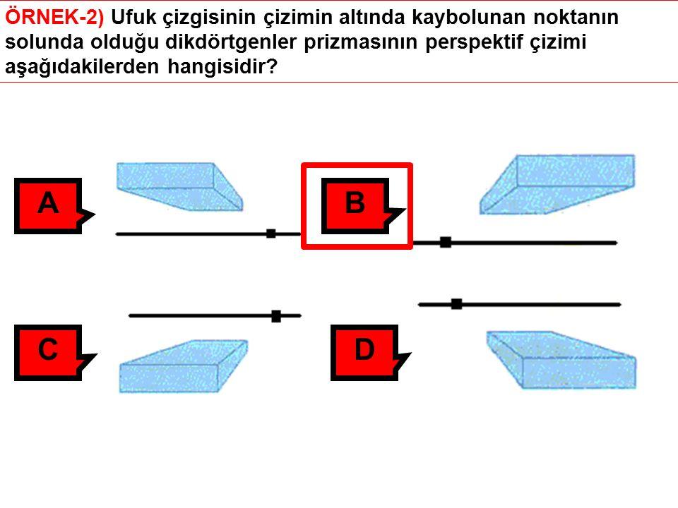 ÖRNEK-2) Ufuk çizgisinin çizimin altında kaybolunan noktanın solunda olduğu dikdörtgenler prizmasının perspektif çizimi aşağıdakilerden hangisidir