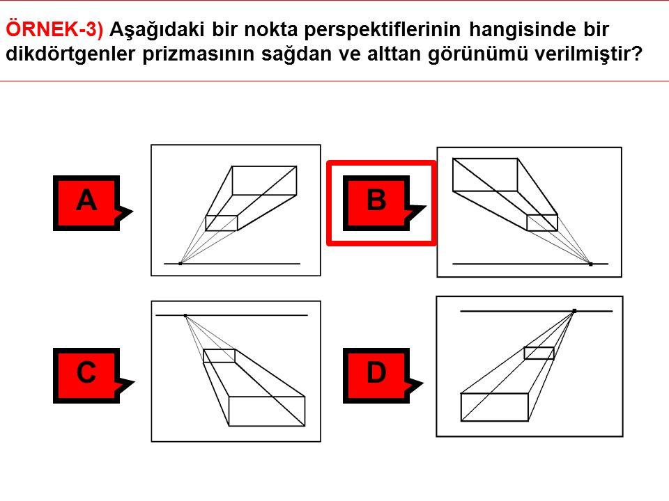 ÖRNEK-3) Aşağıdaki bir nokta perspektiflerinin hangisinde bir dikdörtgenler prizmasının sağdan ve alttan görünümü verilmiştir