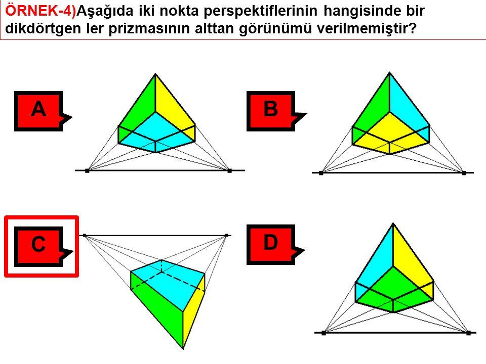ÖRNEK-4)Aşağıda iki nokta perspektiflerinin hangisinde bir dikdörtgen ler prizmasının alttan görünümü verilmemiştir