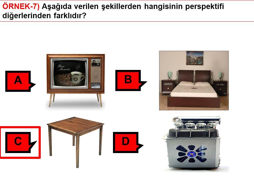 ÖRNEK-7) Aşağıda verilen şekillerden hangisinin perspektifi diğerlerinden farklıdır