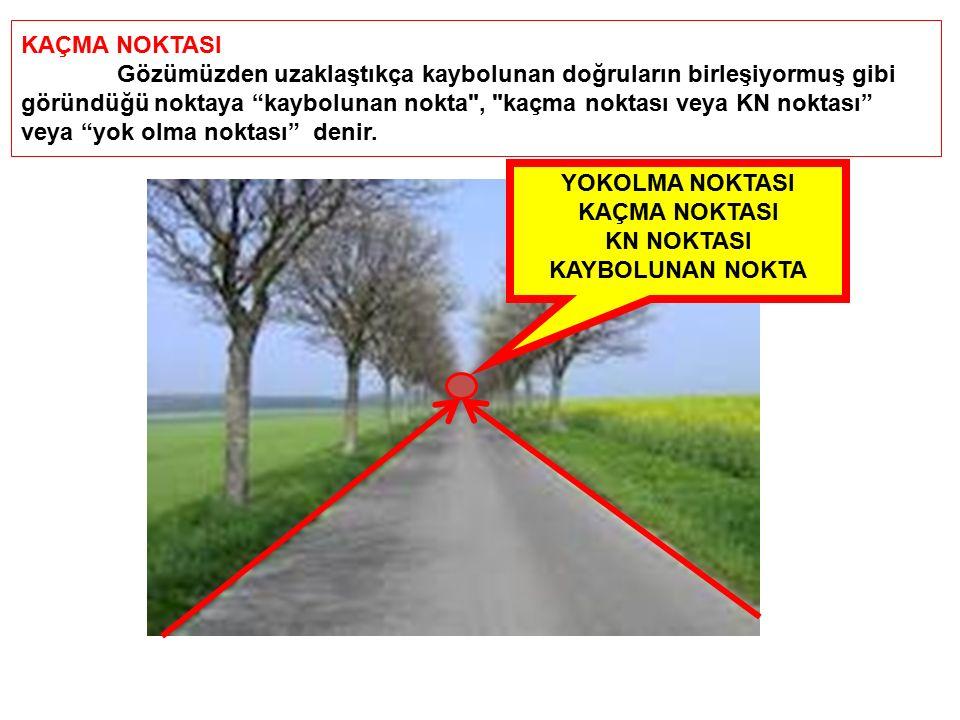 KAÇMA NOKTASI Gözümüzden uzaklaştıkça kaybolunan doğruların birleşiyormuş gibi göründüğü noktaya kaybolunan nokta , kaçma noktası veya KN noktası veya yok olma noktası denir.