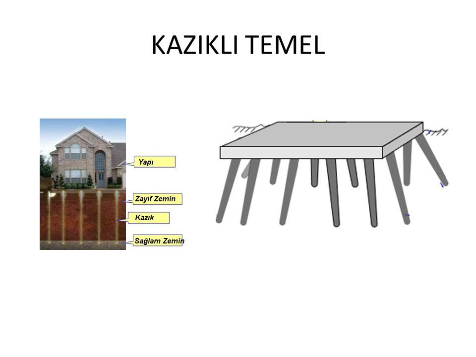 KAZIKLI TEMEL