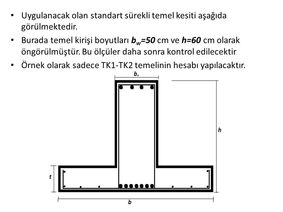 Uygulanacak olan standart sürekli temel kesiti aşağıda görülmektedir.