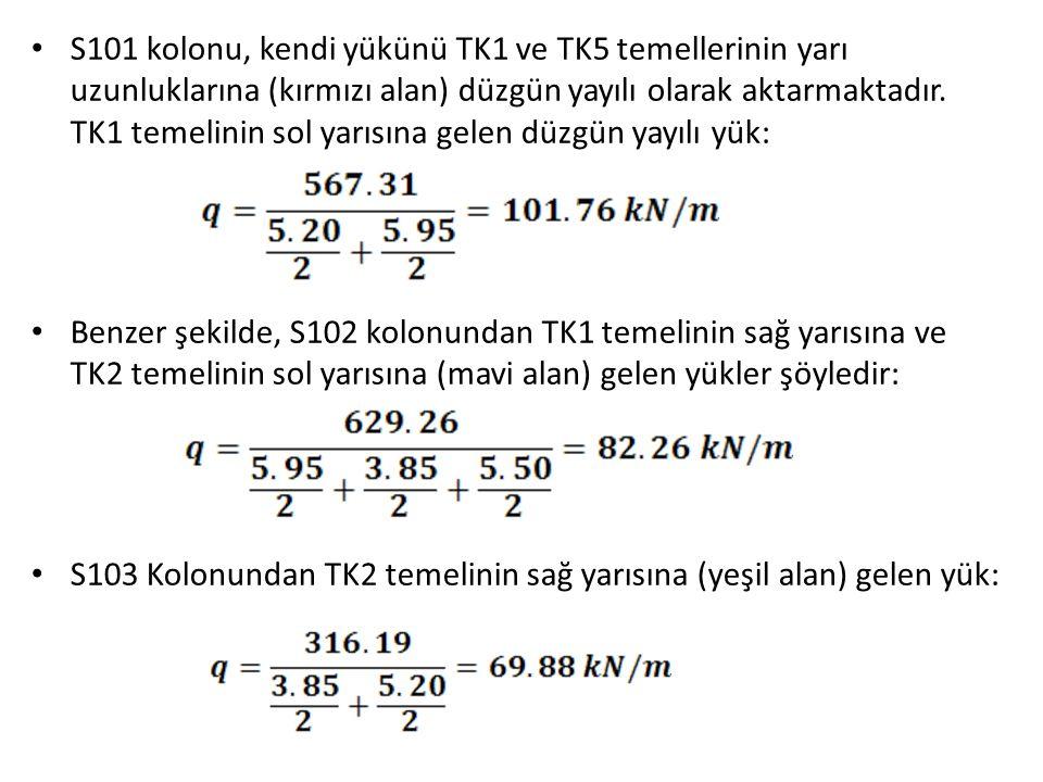 S101 kolonu, kendi yükünü TK1 ve TK5 temellerinin yarı uzunluklarına (kırmızı alan) düzgün yayılı olarak aktarmaktadır. TK1 temelinin sol yarısına gelen düzgün yayılı yük:
