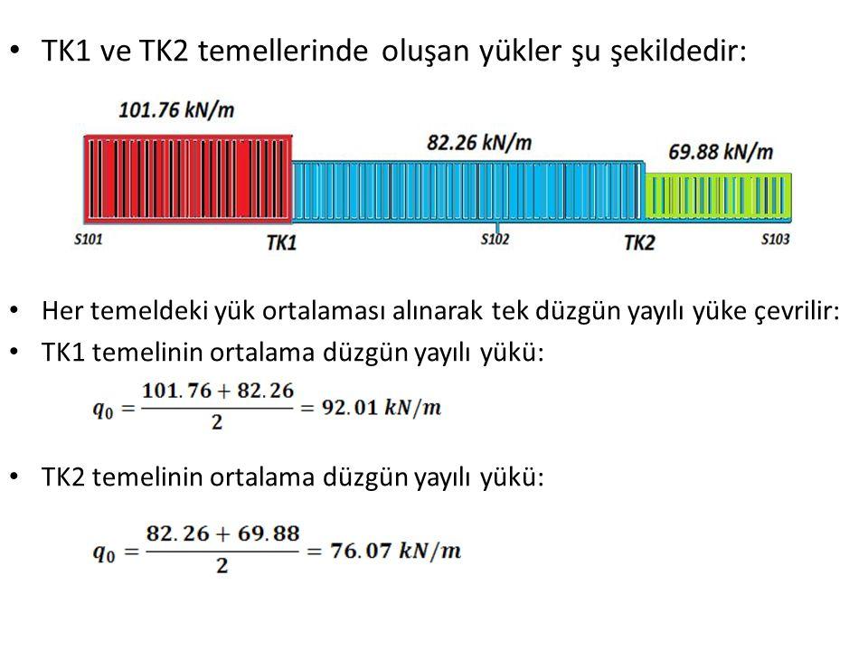 TK1 ve TK2 temellerinde oluşan yükler şu şekildedir: