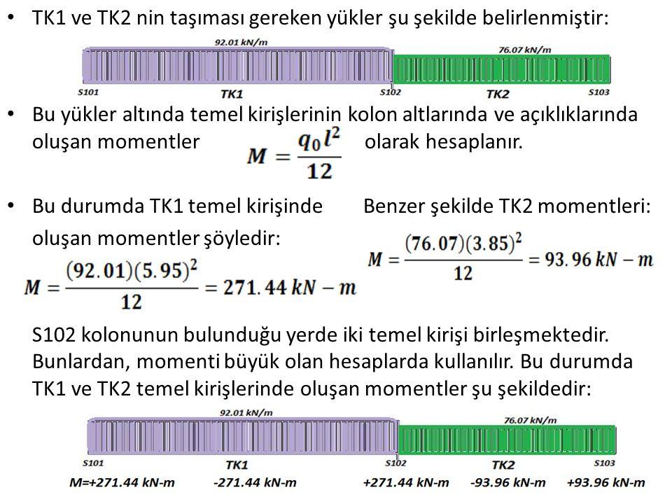 TK1 ve TK2 nin taşıması gereken yükler şu şekilde belirlenmiştir: