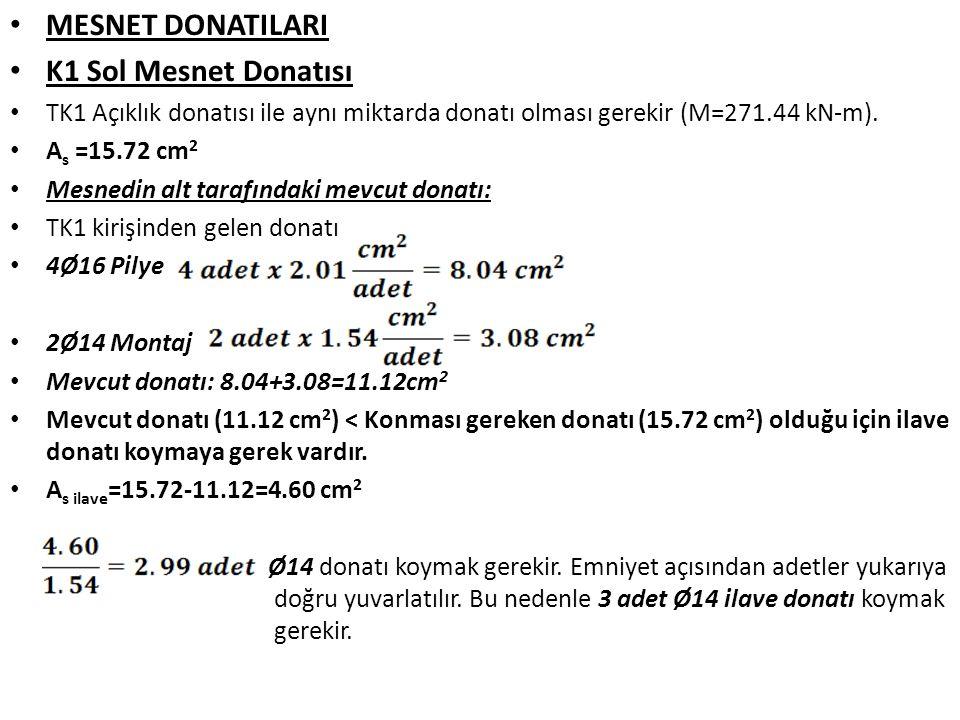 MESNET DONATILARI K1 Sol Mesnet Donatısı