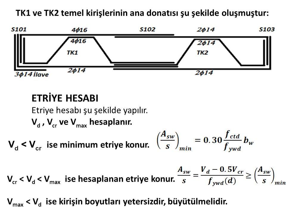 TK1 ve TK2 temel kirişlerinin ana donatısı şu şekilde oluşmuştur: