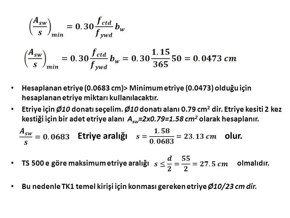 Hesaplanan etriye (0. 0683 cm)> Minimum etriye (0