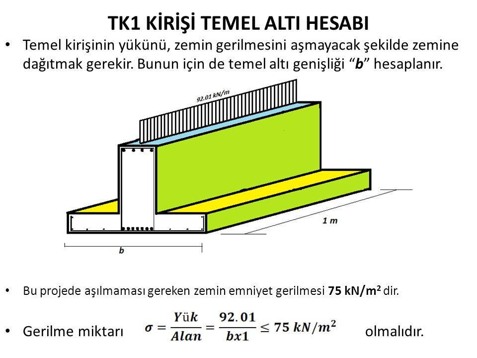TK1 KİRİŞİ TEMEL ALTI HESABI