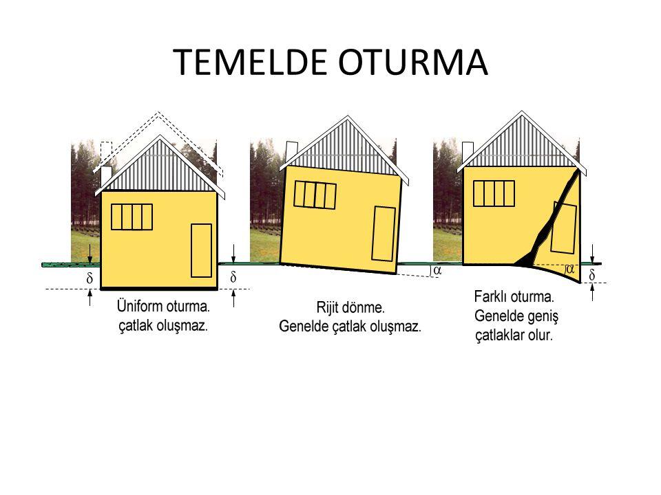 TEMELDE OTURMA