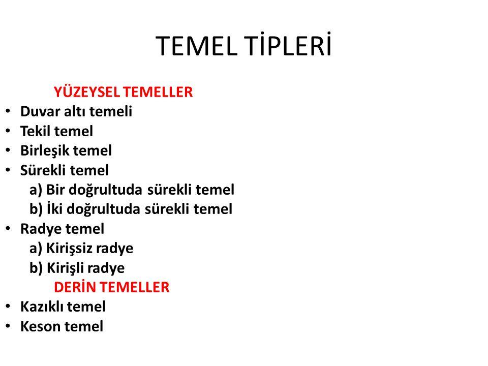 TEMEL TİPLERİ YÜZEYSEL TEMELLER Duvar altı temeli Tekil temel