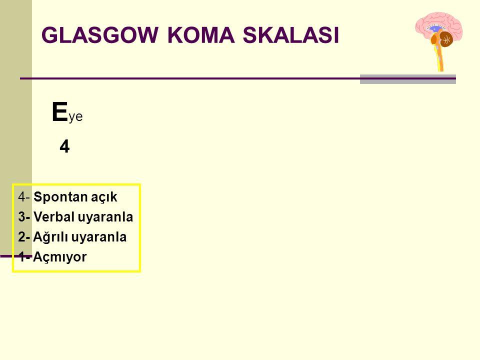 Eye GLASGOW KOMA SKALASI 4 4- Spontan açık 3- Verbal uyaranla